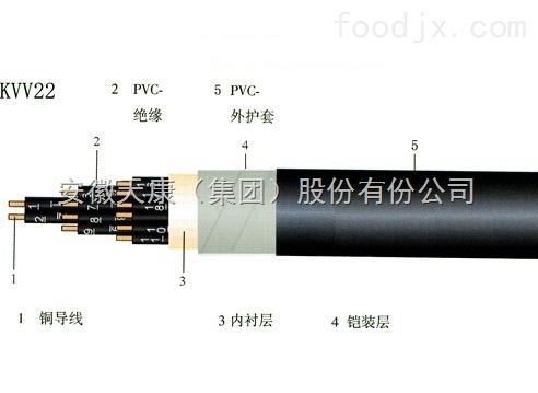 ZR-KVVP阻燃聚氯乙烯屏蔽控制电缆