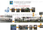 桶装水全自动生产线设备