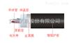 现货供应BWG-F8-F6-伴热采样管线,采样复合管
