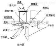 手操壓力泵/手操泵/液壓壓力泵
