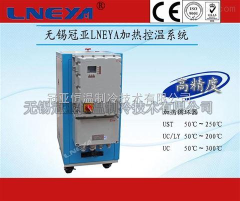 加热循环泵50℃~300℃