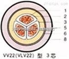 信号电缆优质铁路信号电缆