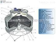 MKT開式圓形系列-香港明新冷卻塔(東莞明新玻璃纖維工程有限公司)