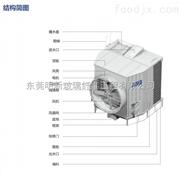 MST-1000開式系列-香港明新冷卻塔(東莞明新玻璃纖維工程有限公司)