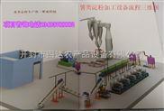 红薯淀粉制造设备厂家红薯淀粉加工设备生产厂家