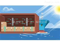 海運集裝箱內包裝材料潮濕怎么辦?