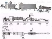 SLG70-湿法膨化鱼饲料生产线