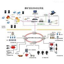 矿用工业环网系统_综合自动化系统
