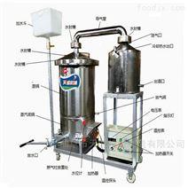 电气两用酿酒设备多少钱