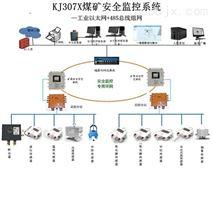 礦山安全監測系統-環境及設備監測