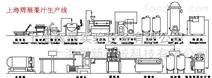 果蔬加工设备果汁生产线