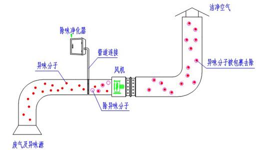 冷库电路线路图