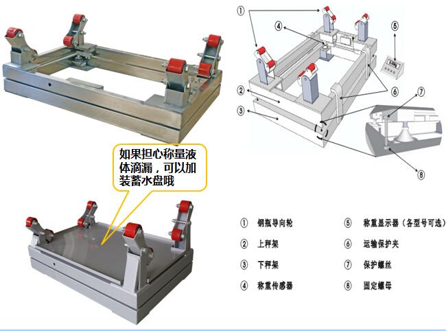 电子钢瓶秤秤台结构
