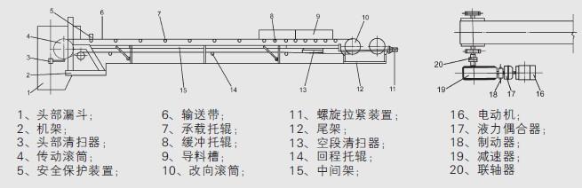 dt型-通用固定式带式输送机