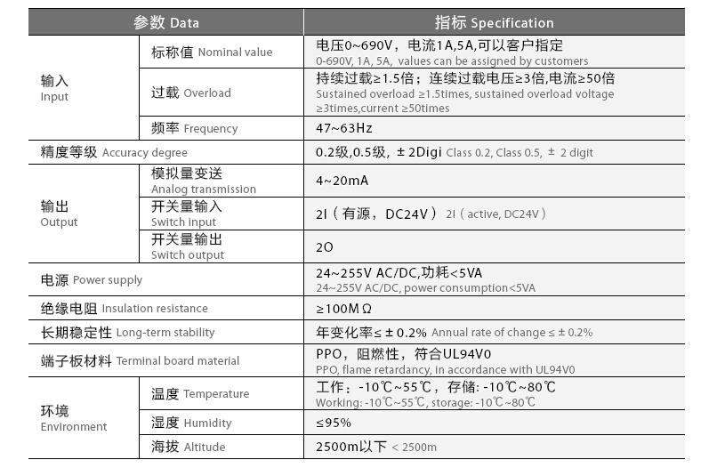 PMW300系列三相交流智能表