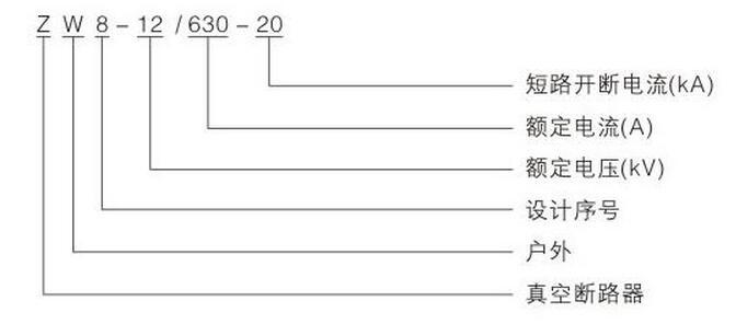ZW8-12户外高压真空断路器型号含义